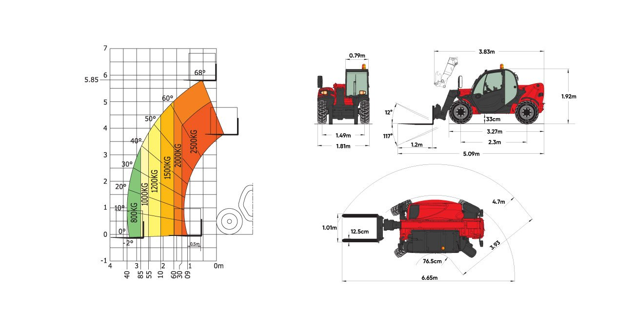 Manitou 625 Working Diagram